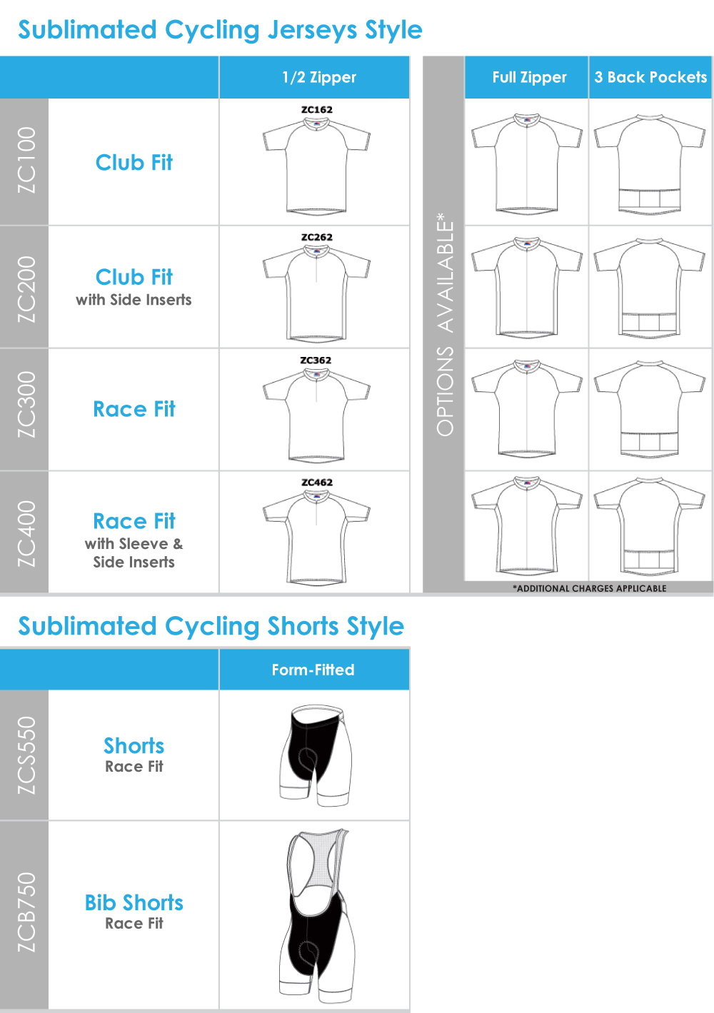 Sublimated Cycling Jersey Options