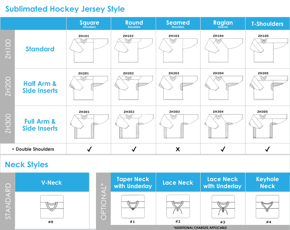 Sublimated Hockey Jersey Styles