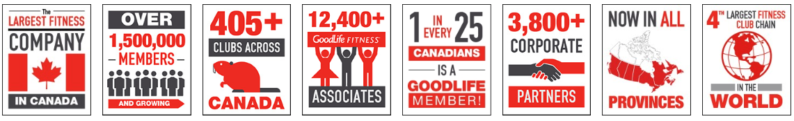 GoodLife Fitness Information