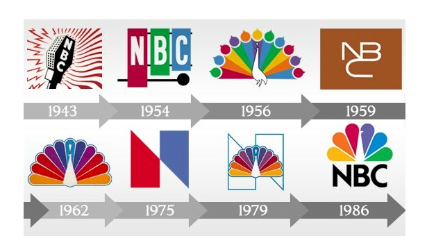 NBC logo over the years
